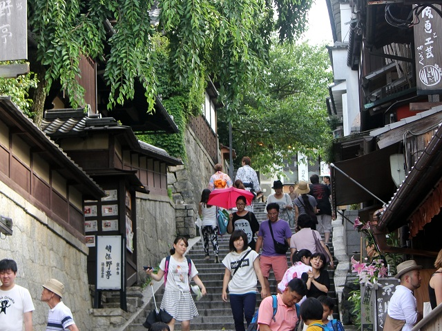 Shopping Street of Ancient Kyoto