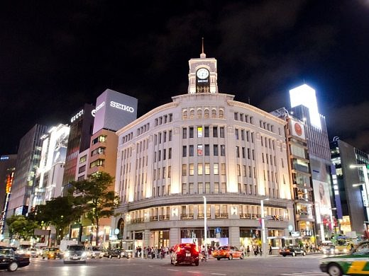 Department Store | High End Stores