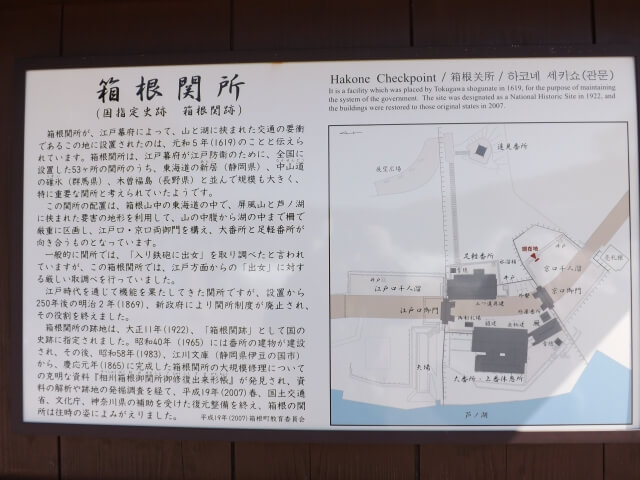 The famous Hakone Checkpoint