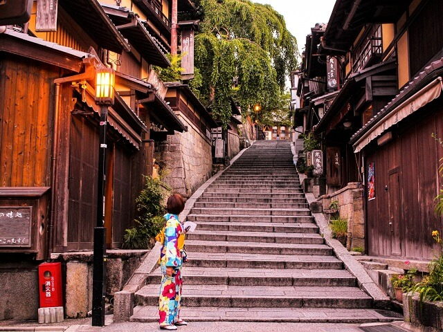 Recommended Spots | Kyoto Shopping Guide